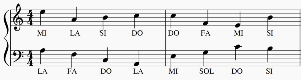 clés en musique