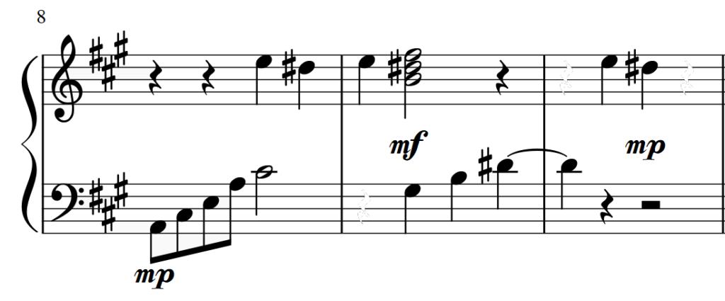 comment interpréter un morceau de musique